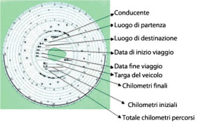 cronotachigrafo-analogico